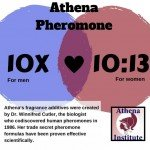 Athena Pheromones … Do They Work?